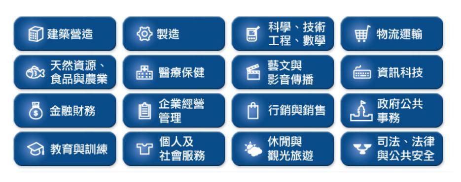 日本標準産業分類(平成25年[2013年]10月改定) | 統 …